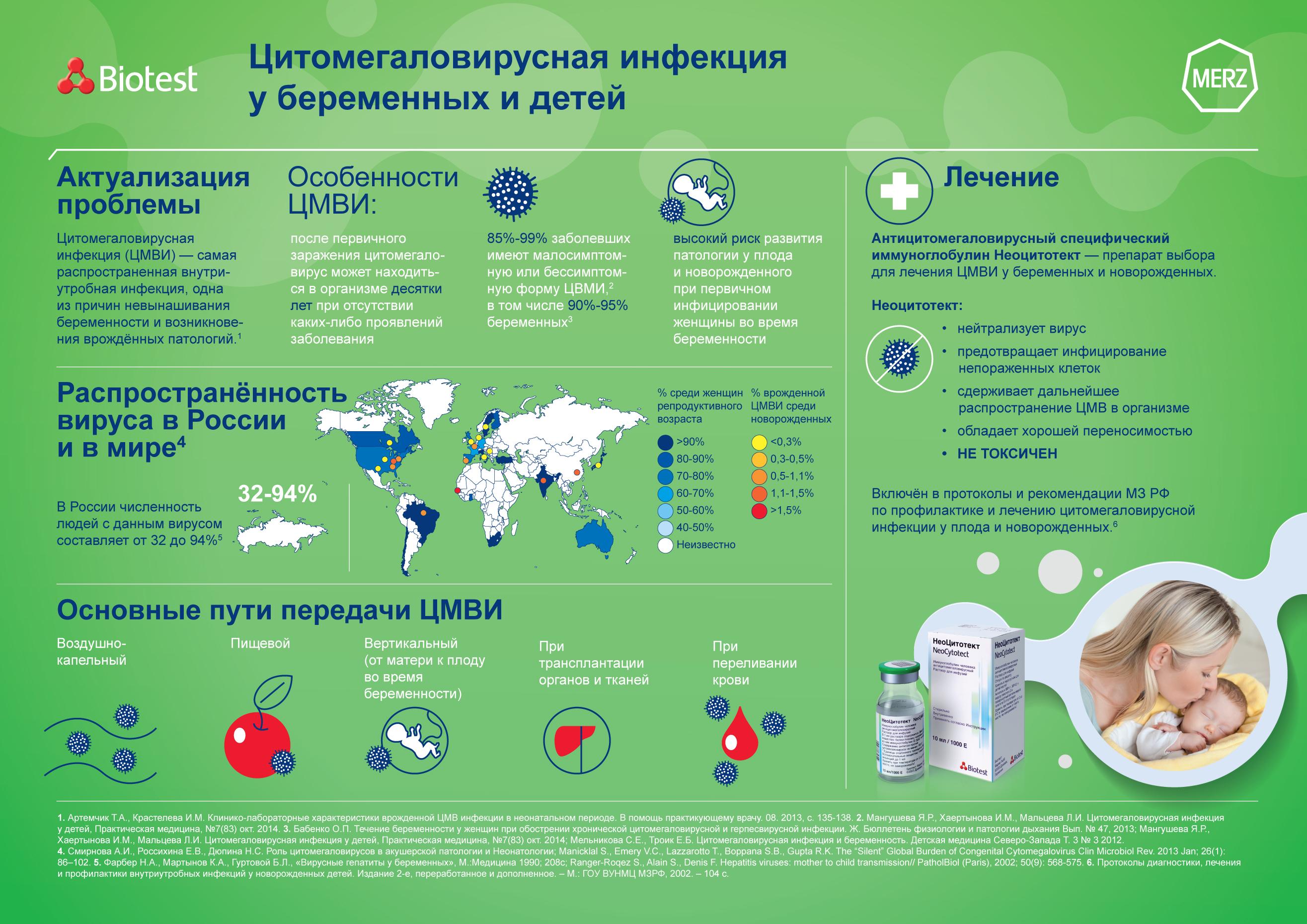 Вирусы опасные для беременных 170