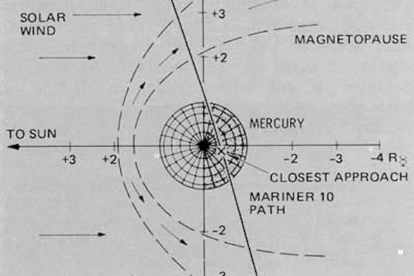 10-iznenadjujućih-cinjenica-koje-niste-znali-o-astrologiji (6)